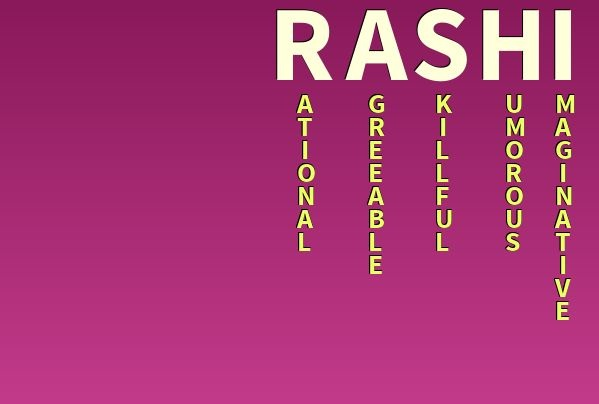 How to find Rashi for Hindu names?